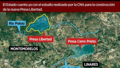 Photo of Nuevo León, el estado Bunker del Neoliberalismo feroz…